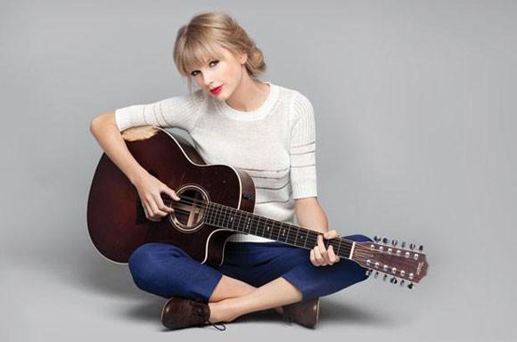 bài tập luyện ngón guitar