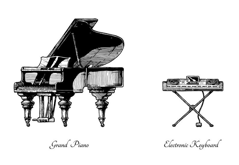 So sánh Piano và Organ